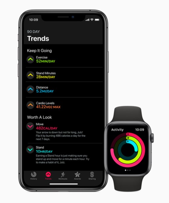 Trends app tracks fitness and health data with more details